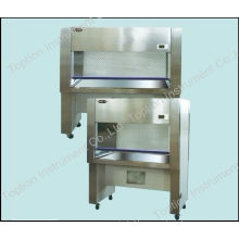 SW-CJ-2FB Lab Clean Bench (Vertical / Horizontal Flow)