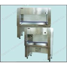 ЕО-руки CJ-2FB лаборатории чистый стенд (вертикальный / горизонтальный поток)