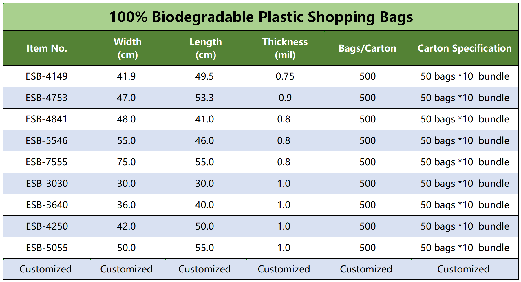 100% Biodegradable Plastic Shopping Bags