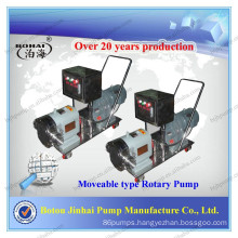 Stainless steel impeller moveable rotary pump
