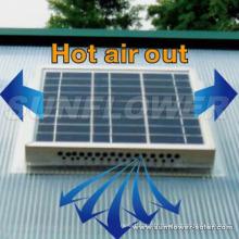 Ventilateur de tente solaire
