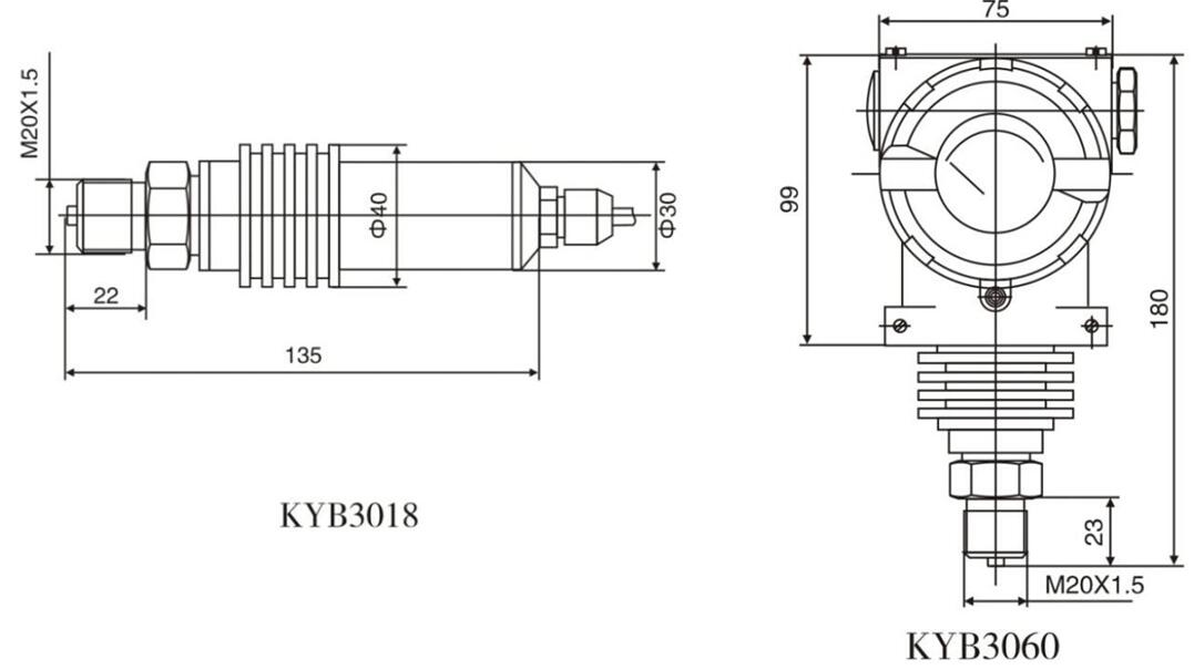 pressure transmitter diaphragm seal