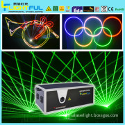 SD Card 5W RGB Advertising Logo Laser Stage Laser Projector