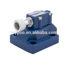 DB32 huade piloto válvula de alivio de presión hidráulica