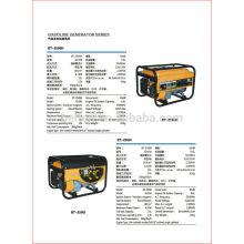 Inverter Benzin Silent Generator 2500 für Hausgebrauch