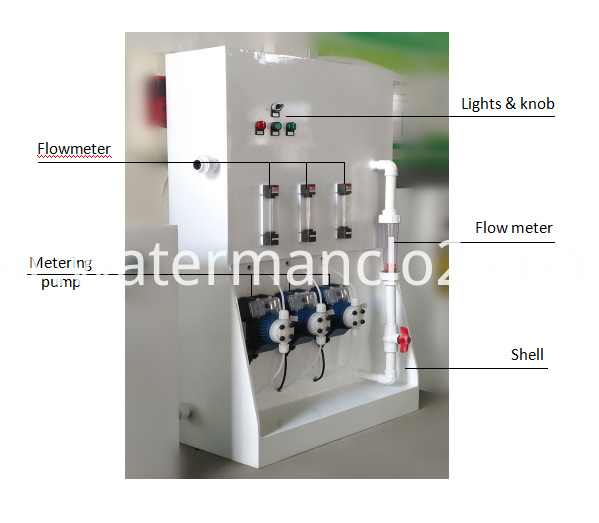 3 Raw Chemical ClO2 Generator with Eductor