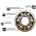 Rolamentos de motor Rolamento de esferas de ranhura profunda de B8-79