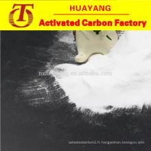 Poudre d'oxyde d'aluminium de haute pureté comme matériaux réfractaires avancés