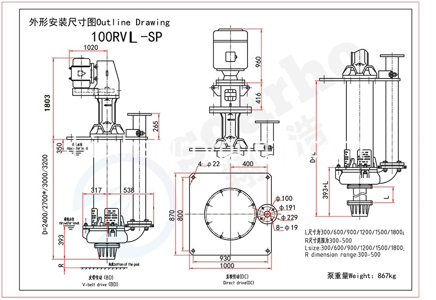 100mm Size Lenthening Sump Pump