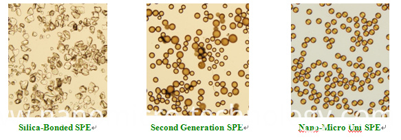 Solid Phase Extraction (SPE)