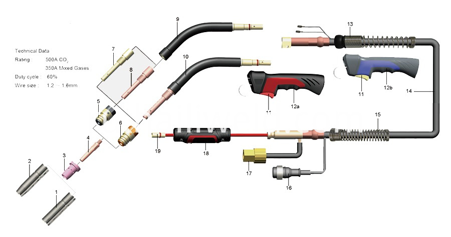Pan Type P500 Air Cooled Welding Torch