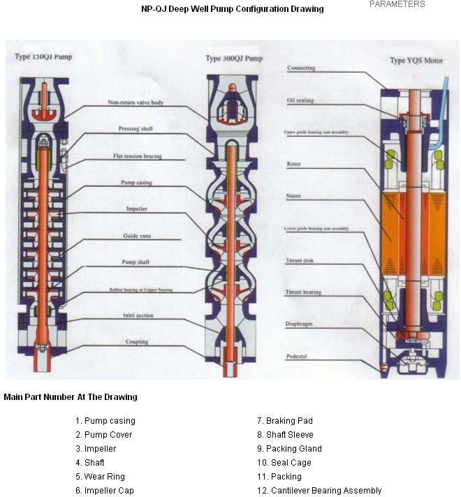 Qj Pump Structure