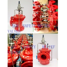 Relief Valves adjustable