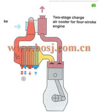Roue de compresseur à bille haute performance Tp38 Gtp38 Turbo 170293 Cuisinières CNC usinées 7 + 7 Powerstroke à course prolongée 1994-2003