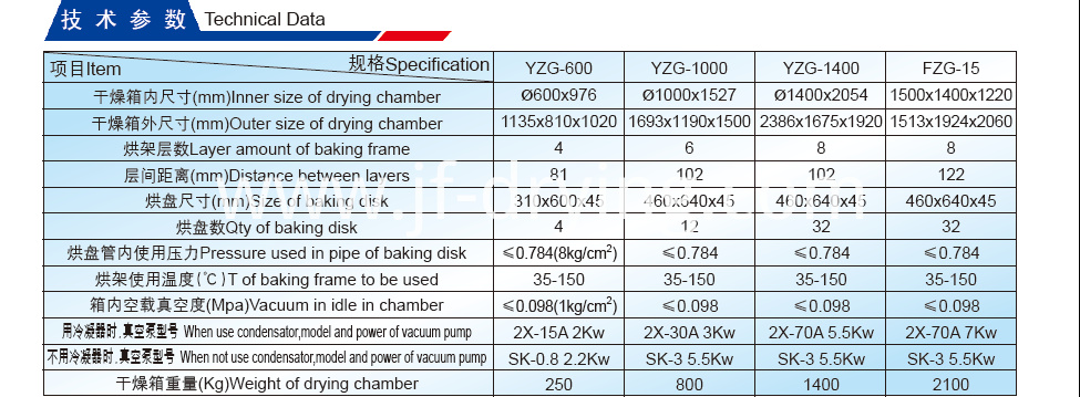 Vacuum Dryer Technical Data