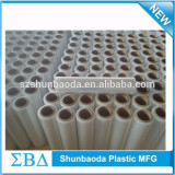 Factory wholesale price stretch film factory with lowest price