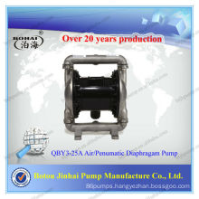 QBY3-25A Pneumatic/Air Diaphragm Pump