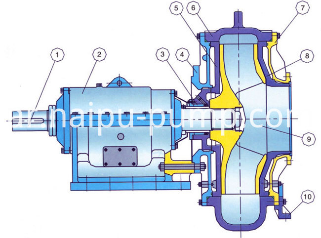 100ws Sand Suction Pump