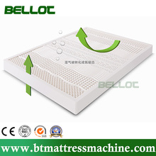 Eco-Friendly Bedroom Latex Foam Mattress