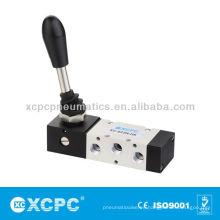 Serie XC322N/522N-H mano-tiran de la válvula