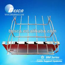 Proveedor de malla de alambre galvanizado por inmersión en caliente profesional (CE, NEMA, UL, SGS, ISO)