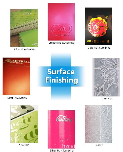 surface finishing