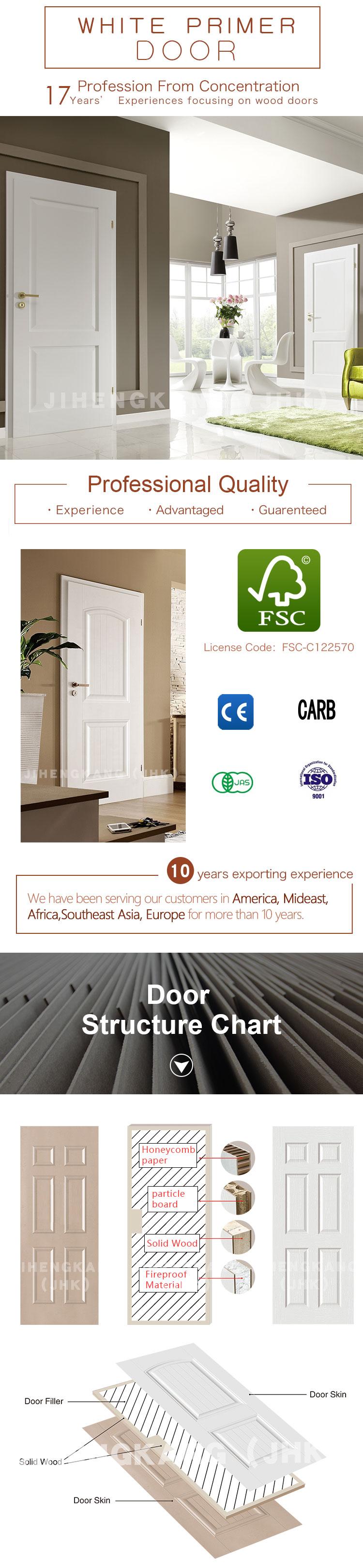 JHK-006 6 Panel Doors Menards Home Depot Best Buy Door China ...
