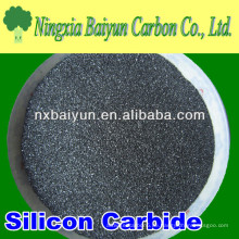 Siliciumcarbid, Carborundum, SiC