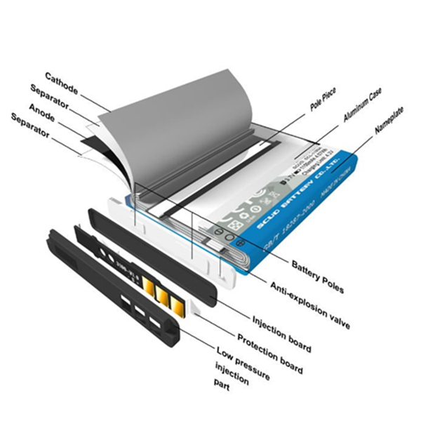 Mobile Battery Structure