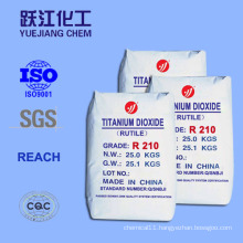 Titanium Dioxide for Painting and Coating with Good Dispersion