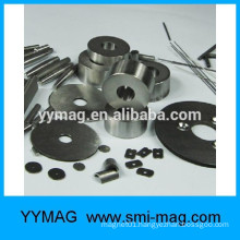 FeCrCo alloy magnetic material