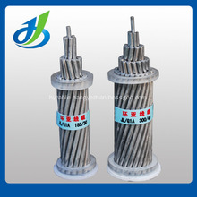 Bare Aluminum Clad Steel Wire , Power Cable