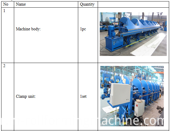 Hydraulic plate bending machine specification