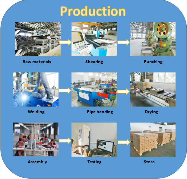 Electrode Production