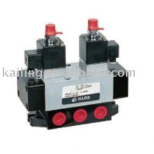 K series control valve