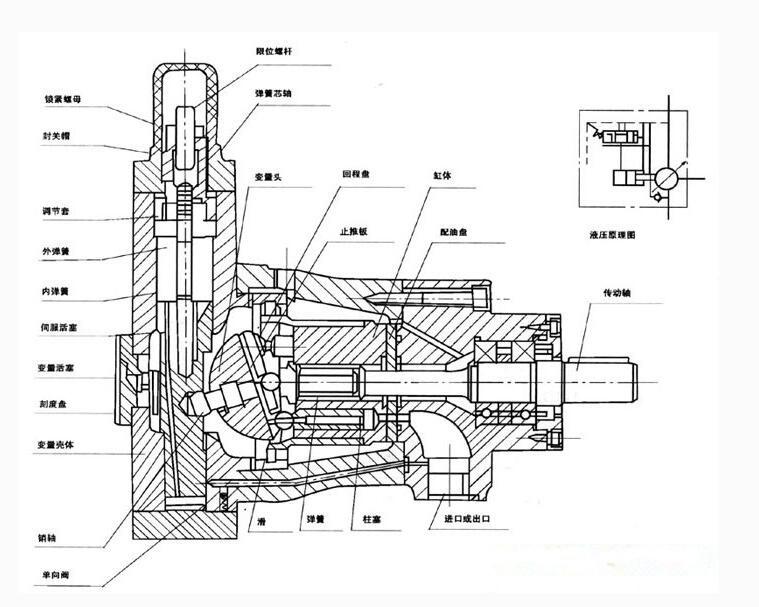 John Deere 2150 Wiring Diagram additionally Case 430 Tractor Parts Diagram additionally Model 20420 furthermore John Deere X320 Wiring Diagram furthermore Viewtopic. on john deere 4010 hydraulic diagram