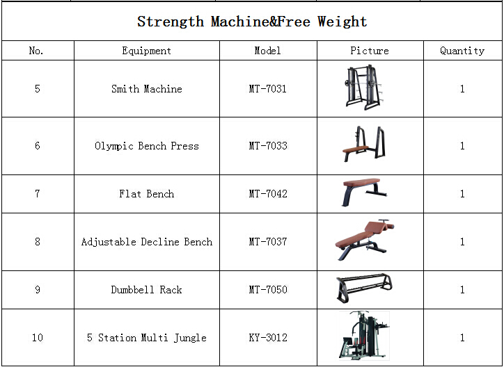 Guangzhou fitness equipment factory