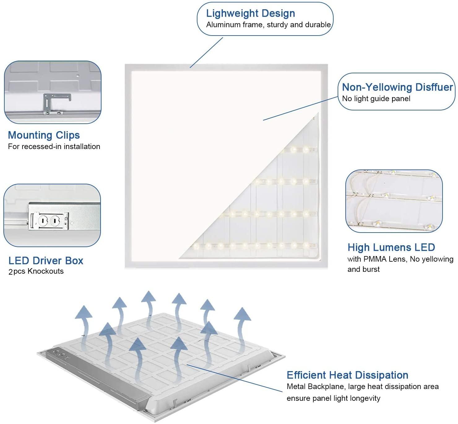 led flat panel details2