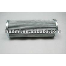 Замена элемента гидравлического фильтра прокатного стана HY-PRO HP27L8-3MB Фильтрующий элемент гидравлического возврата масла