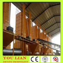 Secador de farelo de biomassa Sorghum