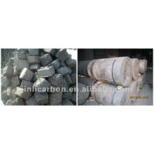 High Quality carbon Block