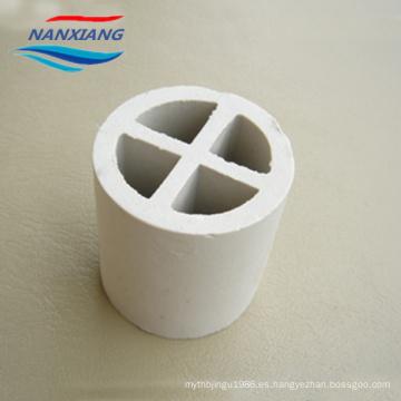Anillo de cerámica de partición cruzada