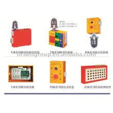 Elevador Caixa (inspeção, poço, topo do carro), parada de emergência, peças de elevação