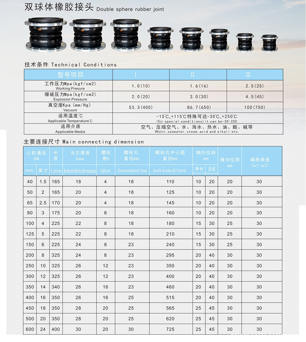 Technical Data for Double Sphere Flange Fexible Rubber Joints
