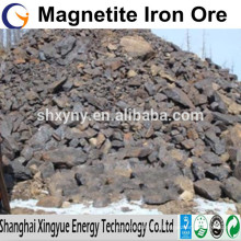 Magnetite iron ore particle powder
