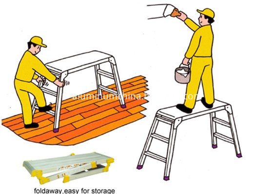 working platform use
