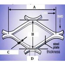 Métal étendu / maille expansé / feuille de métal agrandie