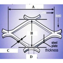 Расширенный металлический / Просечно-вытяжной сетки / Лист расширенного металла