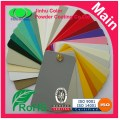coating powder coating