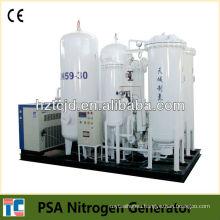 Nitrogen Gas CE Standard